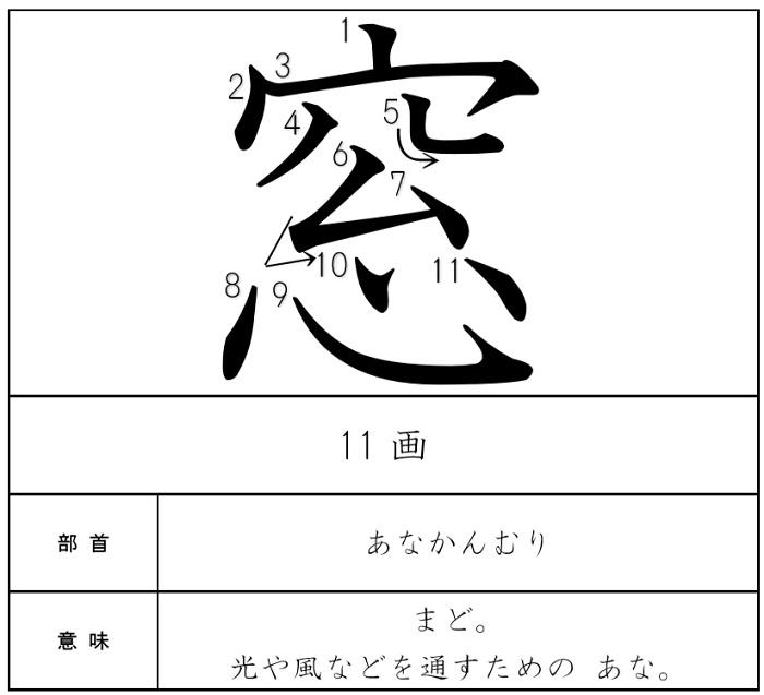 の 漢字 うかんむり